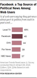 PJ_2014-10-21_media-polarization-15